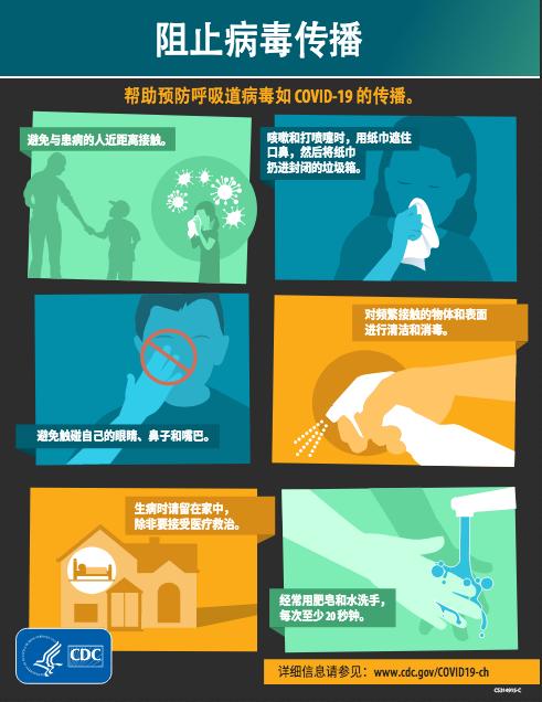 corona virus fact sheet simplified chinese